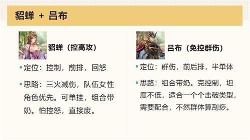 《三国志幻想大陆》貂蝉和吕布怎么样 貂蝉吕布角色定位